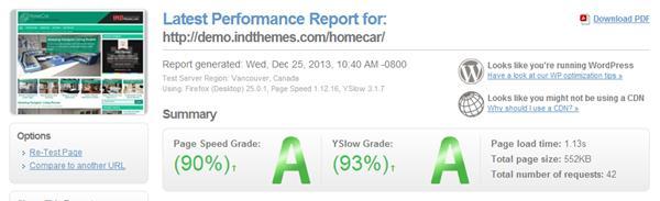 Grade A A gtmetrix Homecar theme