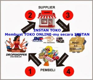 instan toko membuat toko online lebih mudah