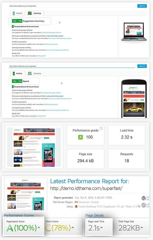 superfast wp theme review