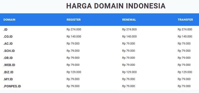 harga domain ID di dewabiz-min